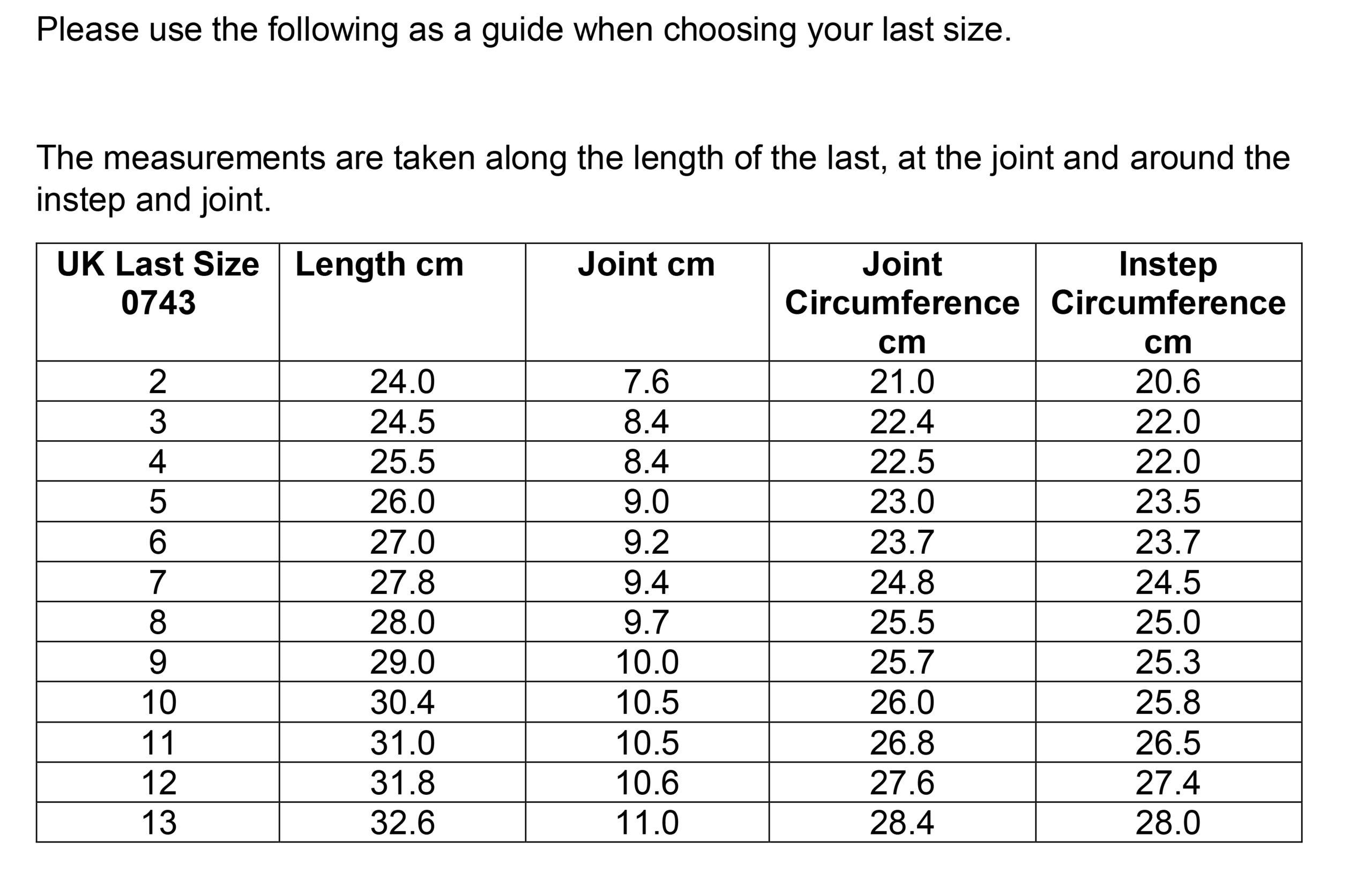 Carreducker 0743 last measurements